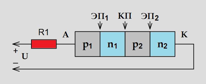 Вывод от внешней зоны n2