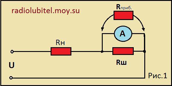 http://radiolubitel.moy.su/image/dla_statei/Izmerenia/Amper/A_hunt.jpg