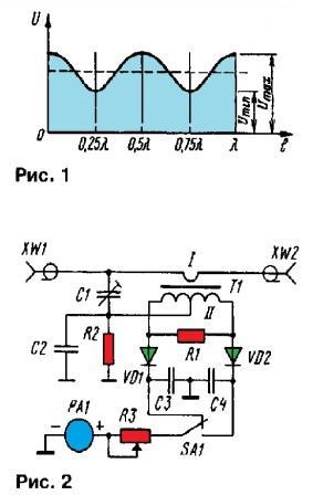 Что же измеряет КСВ метр?, схема КСВ-метра