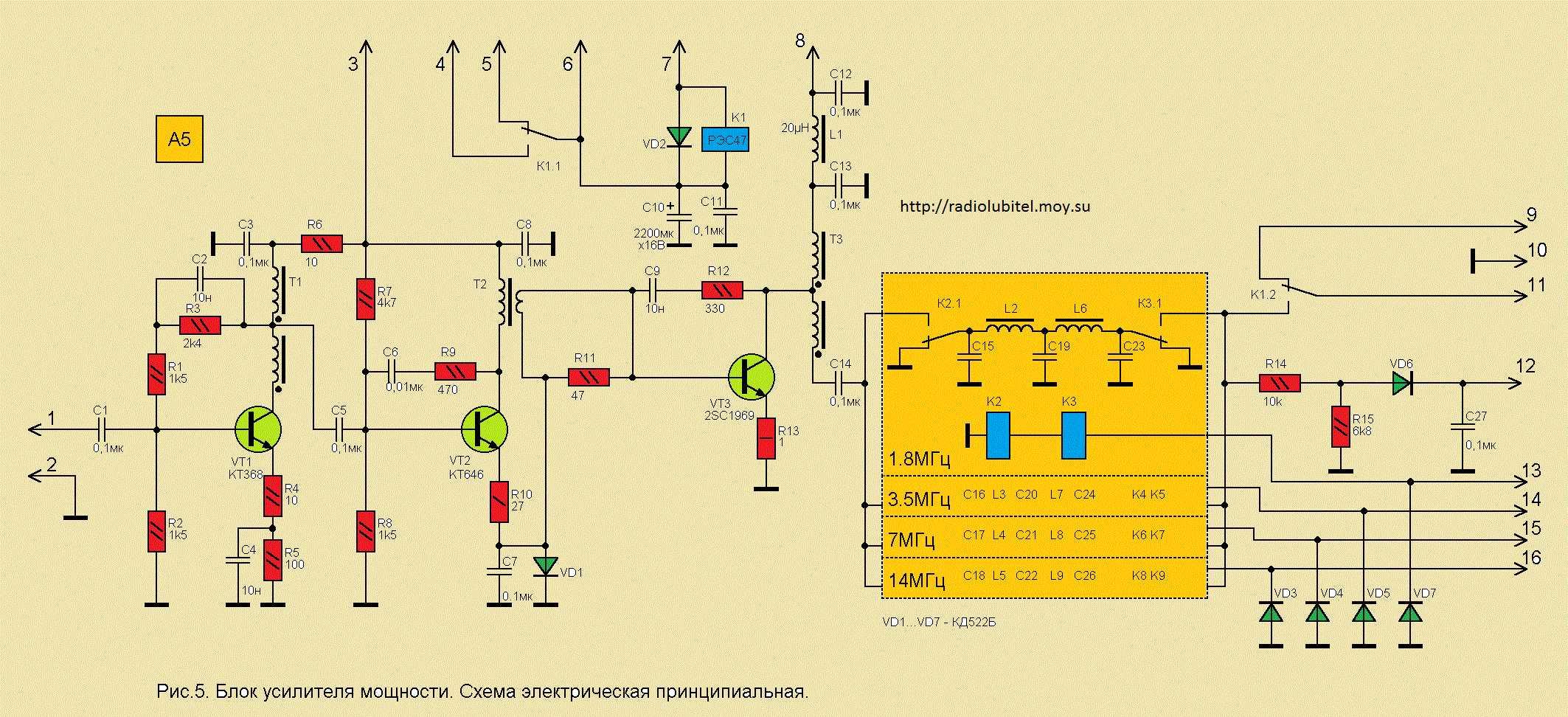 Магнитно-мягкие материалы - Электроматериаловедение