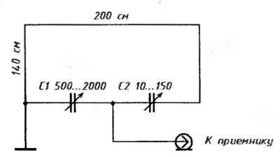 антенна кв комнатная схема