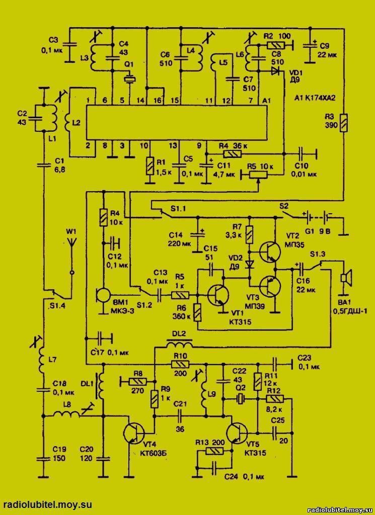 Конструктивно радиостанция